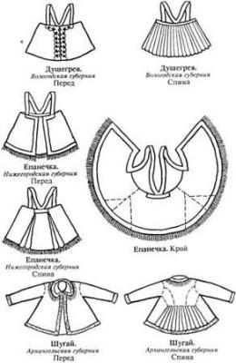 Выкройка русская рубаха для девочки фото 169